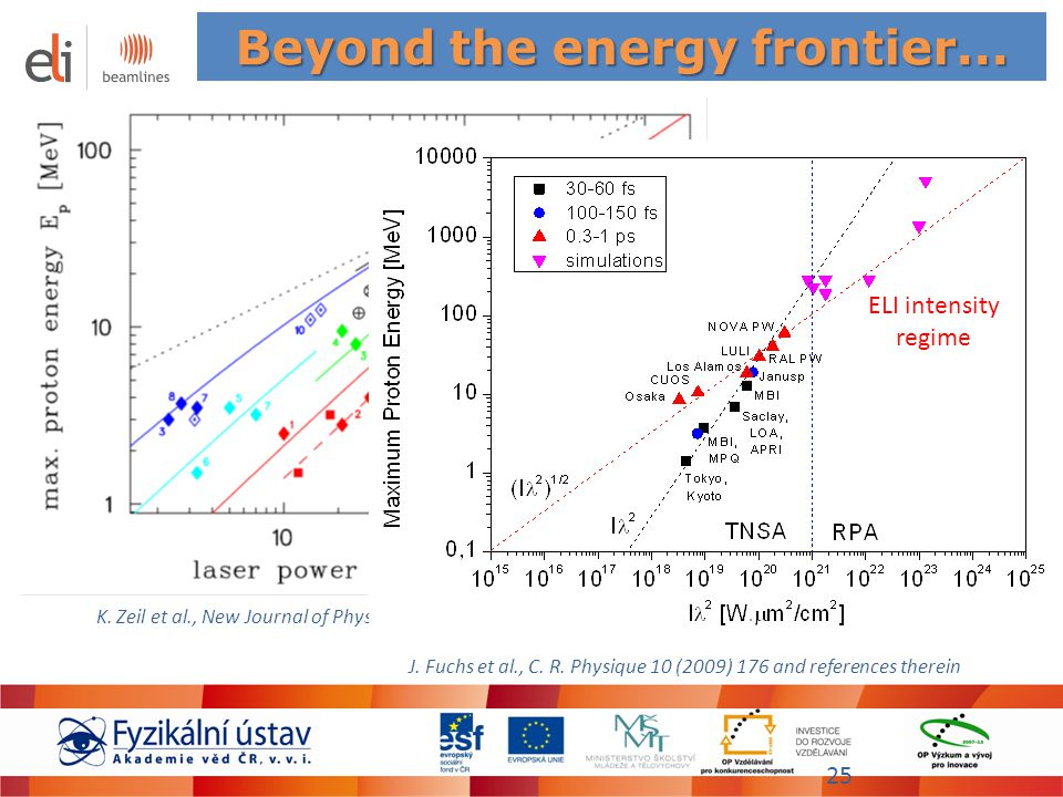 Beyond the energy frontier... K. Zeil et al., New Journal of Physics 12 (2010) 045015 J. Fuchs et al., C. R. Physique 10 (2009) 176 and references the