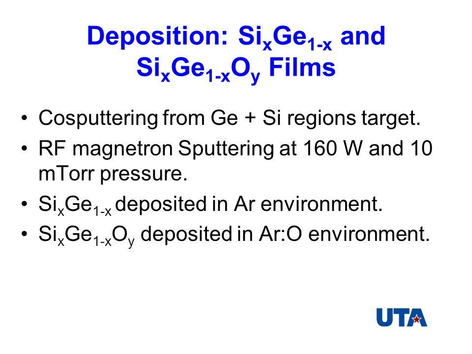 Deposition: Si x Ge 1-x and Si x Ge 1-x O y Films Cosputtering from Ge + Si regions target.