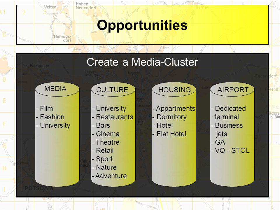 Opportunities Create a Media-Cluster MEDIA CULTURE HOUSING AIRPORT - Film - Fashion - University - Restaurants - Bars - Cinema - Theatre - Retail - Sport - Nature - Adventure - Appartments - Dormitory - Hotel - Flat Hotel - Dedicated terminal - Business jets - GA - VQ - STOL