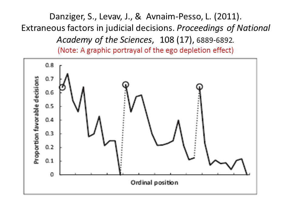 Danziger, S., Levav, J., & Avnaim-Pesso, L. (2011).