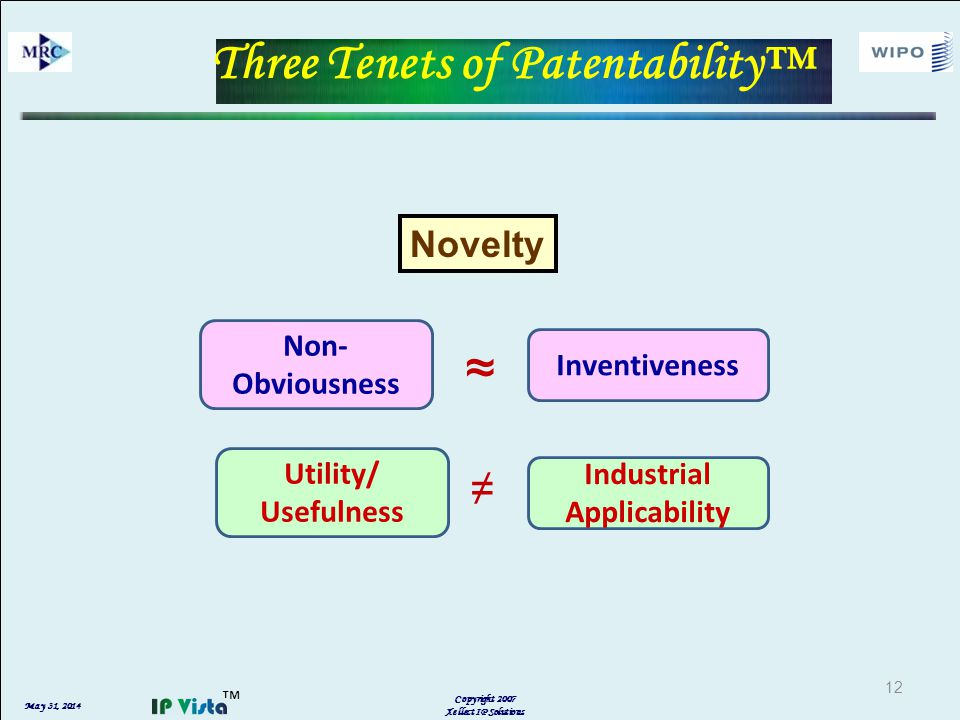 May 31, 2014 Copyright 2007 Xellect IP Solutions 12 Three Tenets of Patentability Novelty Non- Obviousness Inventiveness Utility/ Usefulness Industrial Applicability