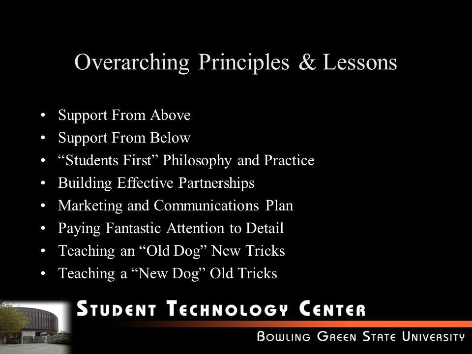 Overarching Principles & Lessons Support From Above Support From Below Students First Philosophy and Practice Building Effective Partnerships Marketin