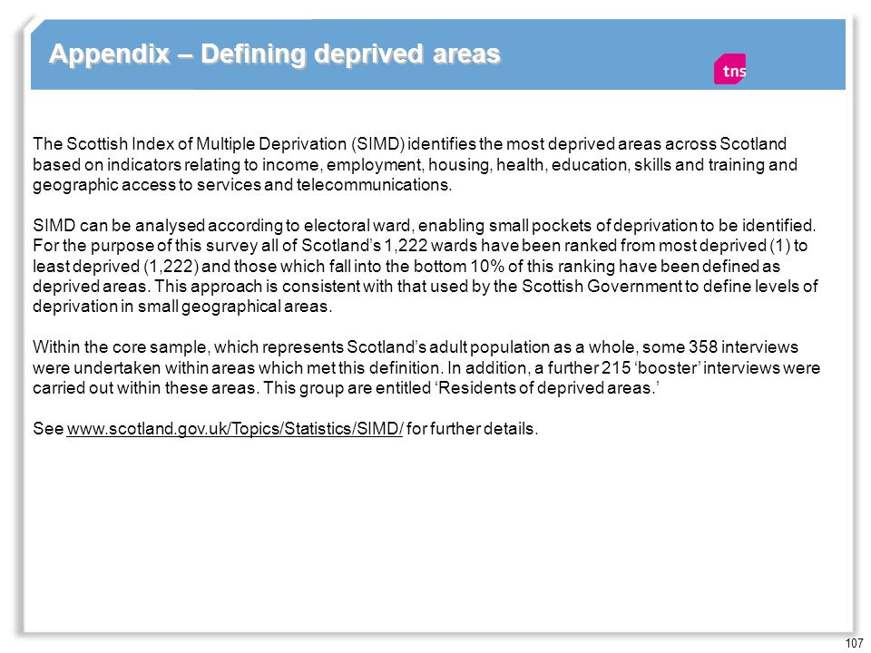 107 Appendix – Defining deprived areas The Scottish Index of Multiple Deprivation (SIMD) identifies the most deprived areas across Scotland based on indicators relating to income, employment, housing, health, education, skills and training and geographic access to services and telecommunications.