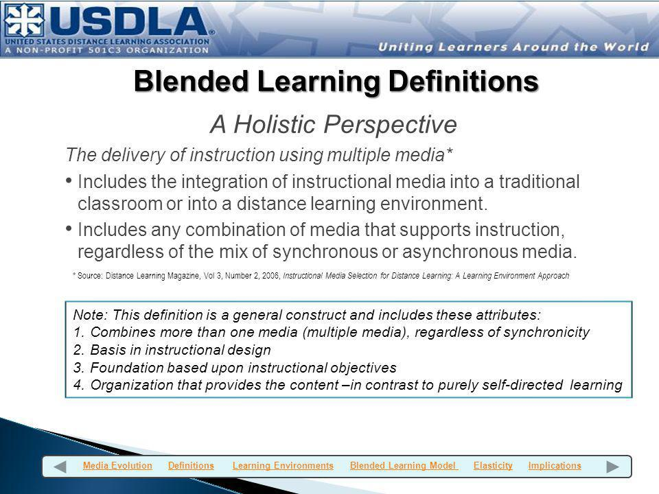 The Learning Environment: Two Dimensions Same time/same place (traditional instructor-led classroom) Same time/different place (virtual instructor-led classroom) Different time/different place SynchronousAsynchronous The Basics Click here to view the Instructional Media Selection Matrix for Distance Learninghere Media Evolution Definitions Learning Environments Blended Learning Model Elasticity ImplicationsMedia EvolutionDefinitionsLearning EnvironmentsBlended Learning Model ElasticityImplications