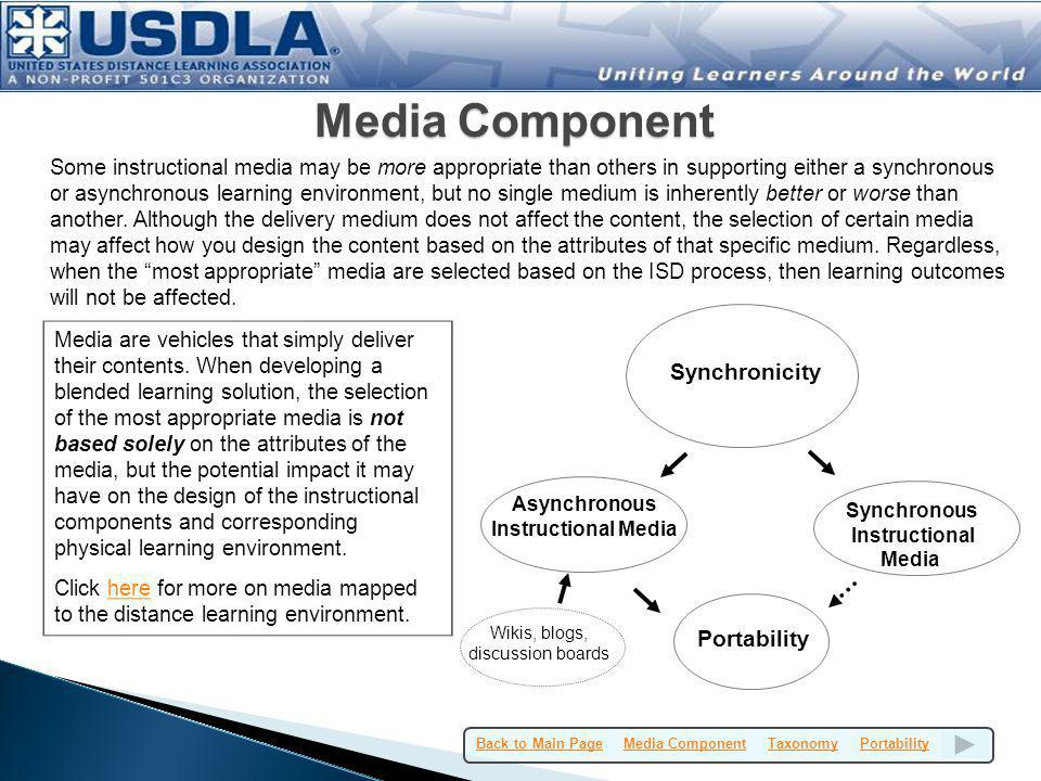 Taxonomy of Media for Blended Learning The taxonomy is focused primarily on a dichotomous learning environment * * Source: Distance Learning Magazine, Vol 3, Number 2, 2006, Instructional Media Selection for Distance Learning: A Learning Environment Approach Back to Main Page Media Component Taxonomy PortabilityBack to Main Page Media ComponentTaxonomyPortability Click here for note on use of Wikis & Blogs as collaborative toolshere