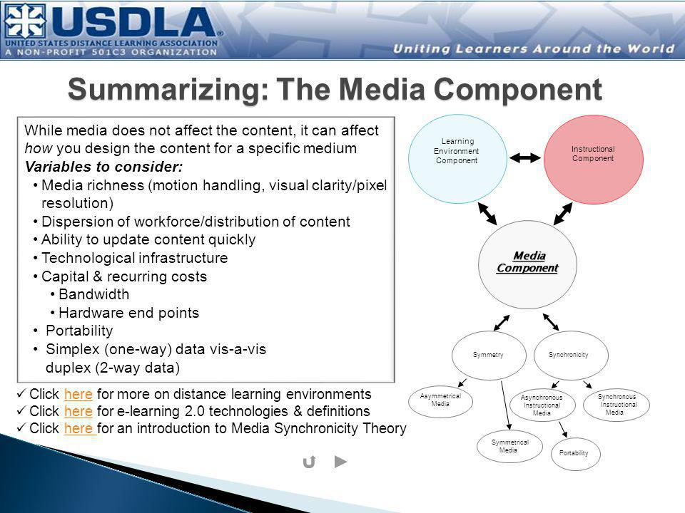 Learning Environment Component Media Component Instructional Component Synchronicity: Is the learning environment primarily synchronous or asynchronous or a combination of both.