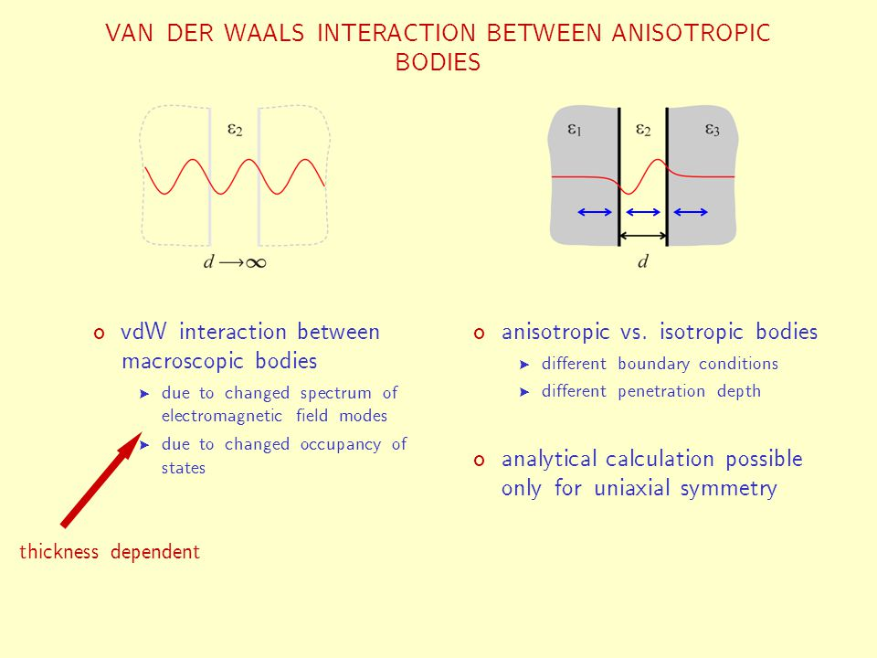 VAN DER WAALS INTERACTION BETWEEN ANISOTROPIC BODIES vdW interaction between macroscopic bodies due to changed spectrum of electromagnetic field modes
