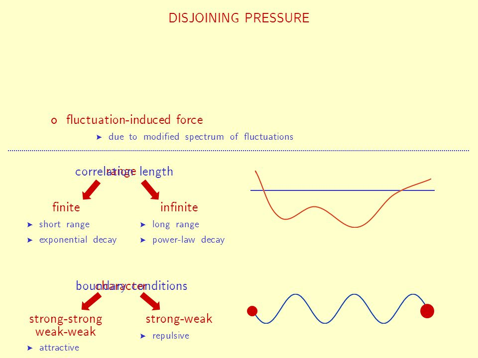 character range correlation length boundary conditions fluctuation-induced force due to modified spectrum of fluctuations DISJOINING PRESSURE finite s