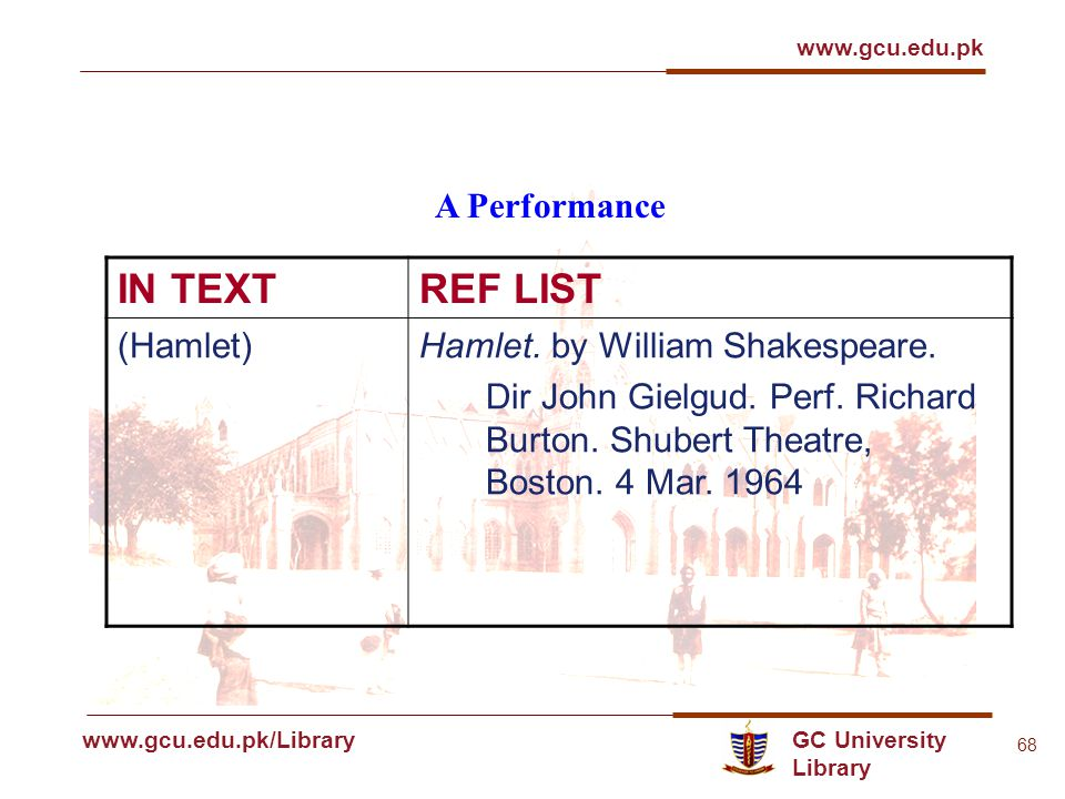 GC University Library www.gcu.edu.pk www.gcu.edu.pk/Library 68 A Performance IN TEXTREF LIST (Hamlet)Hamlet.