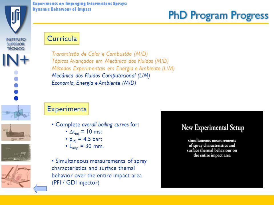 Experiments on Impinging Intermittent Sprays: Dynamic Behaviour of Impact Transmissão de Calor e Combustão (M/D) Tópicos Avançados em Mecânica dos Fluidos (M/D) Métodos Experimentais em Energia e Ambiente (L/M) Mecânica dos Fluidos Computacional (L/M) Economia, Energia e Ambiente (M/D) Experiments Complete overall boiling curves for: t inj = 10 ms; p inj = 4.5 bar; L imp = 30 mm.