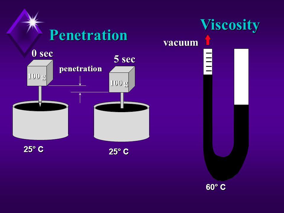100 g penetration 0 sec 5 sec Penetration Viscosity vacuum 25° C 60° C