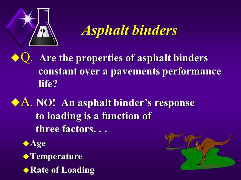 Asphalt binders u Q.