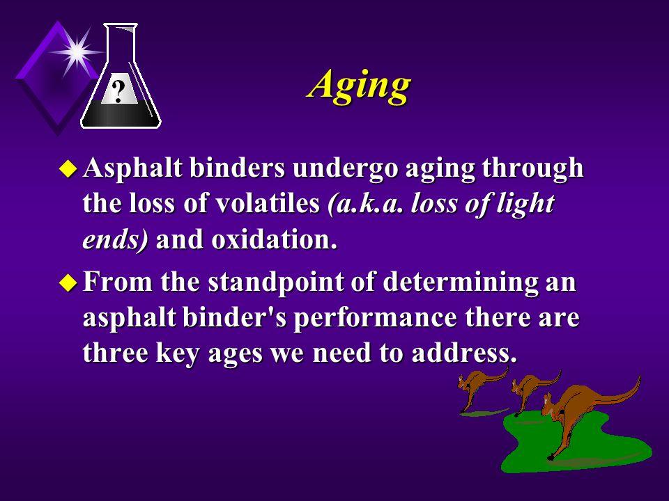 Aging u Asphalt binders undergo aging through the loss of volatiles (a.k.a.