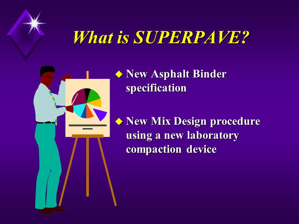 What is SUPERPAVE? u New Asphalt Binder specification u New Mix Design procedure using a new laboratory compaction device
