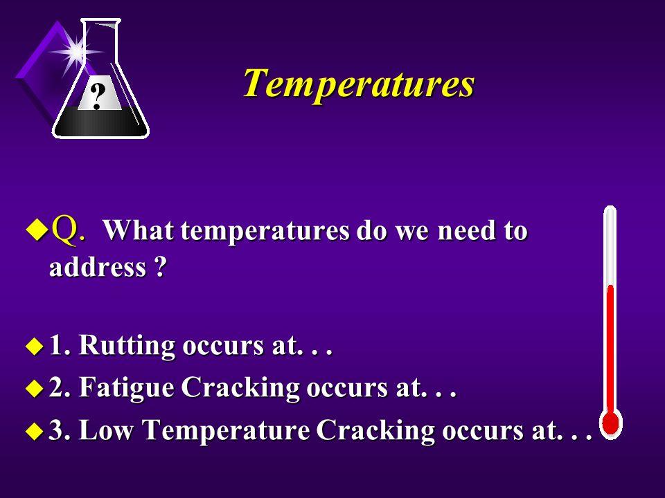Temperatures u Q.What temperatures do we need to address .