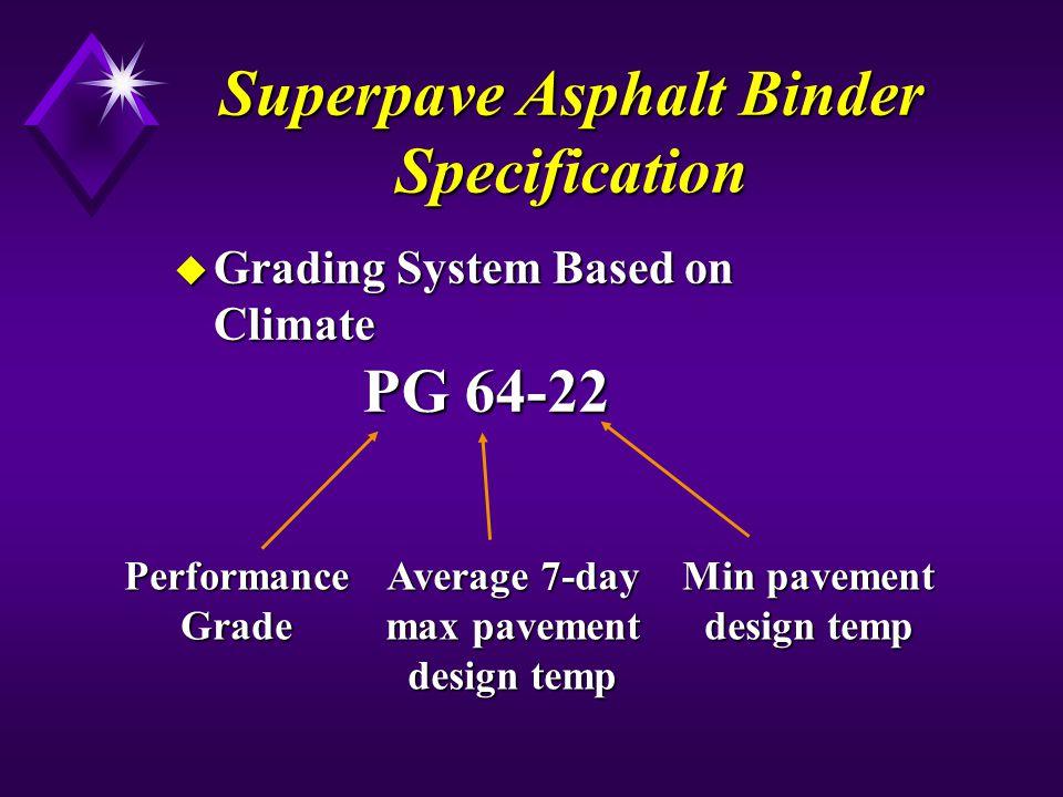 Superpave Asphalt Binder Specification u Grading System Based on Climate PG 64-22 PerformanceGrade Average 7-day max pavement design temp Min pavement design temp