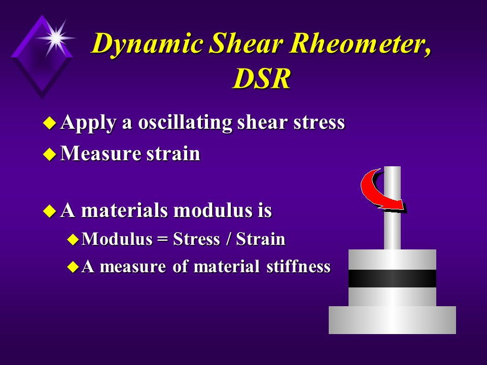 Dynamic Shear Rheometer, DSR u Apply a oscillating shear stress Measure strain Measure strain u A materials modulus is u Modulus = Stress / Strain u A