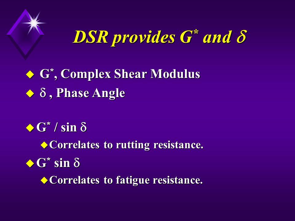 DSR provides G * and DSR provides G * and u G *, Complex Shear Modulus u, Phase Angle u G * / sin u G * / sin u Correlates to rutting resistance.