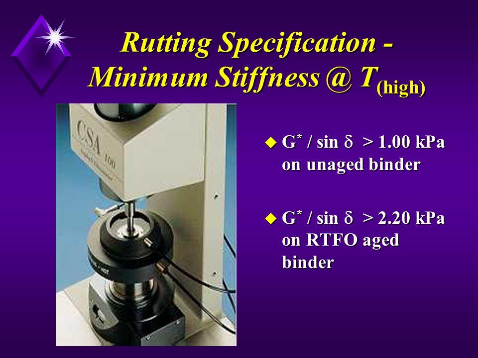 Rutting Specification - Minimum Stiffness @ T (high) u G * / sin > 1.00 kPa on unaged binder u G * / sin > 2.20 kPa on RTFO aged binder