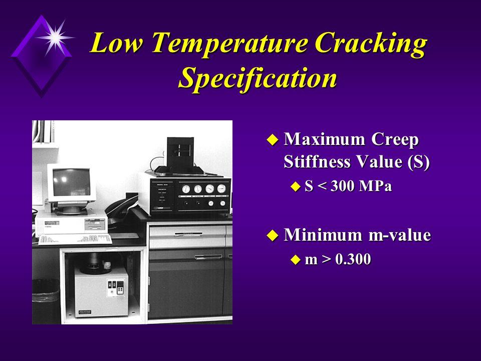 Low Temperature Cracking Specification u Maximum Creep Stiffness Value (S) u S < 300 MPa u Minimum m-value u m > 0.300