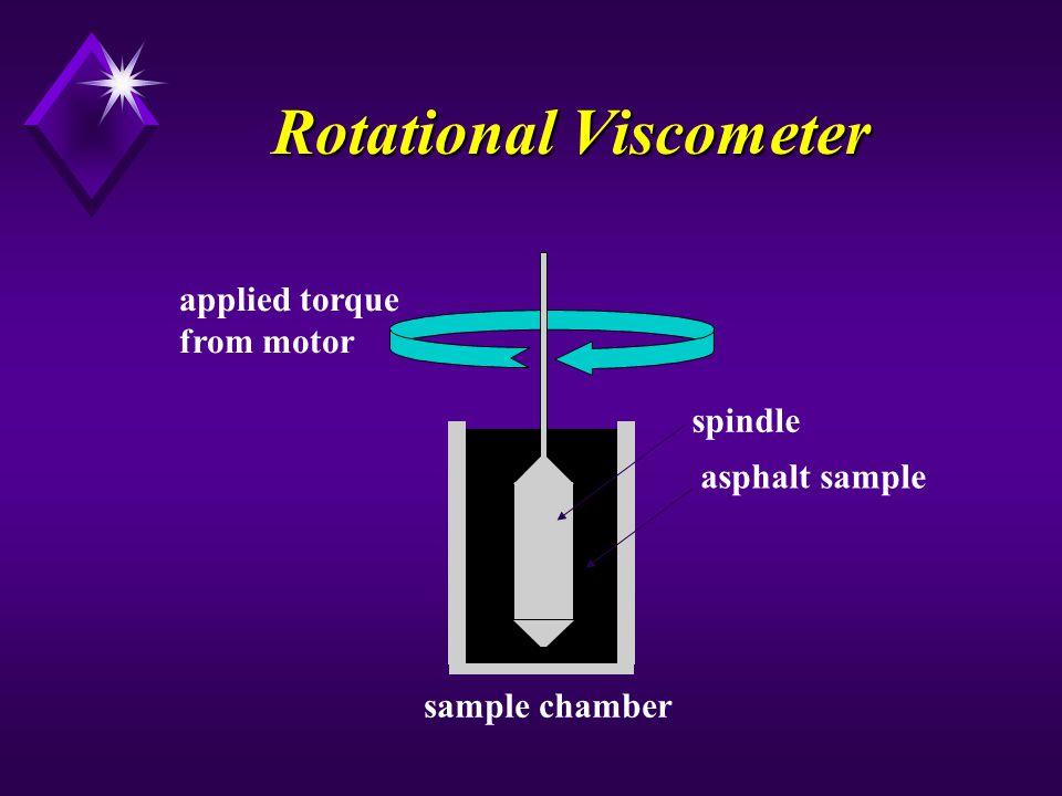 Rotational Viscometer sample chamber spindle asphalt sample applied torque from motor