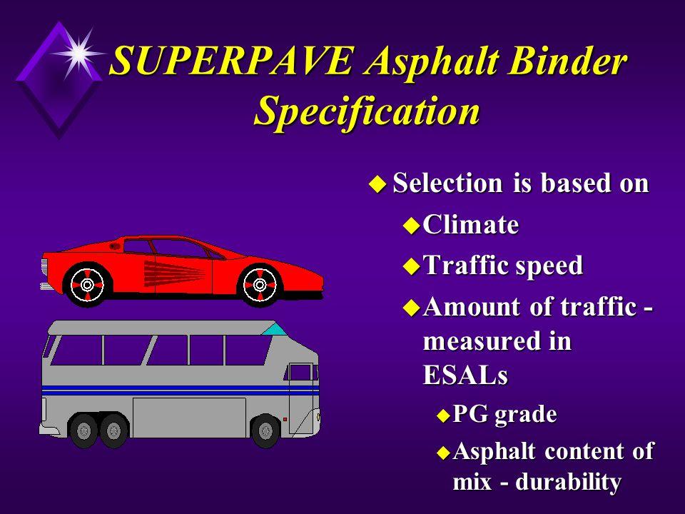 SUPERPAVE Asphalt Binder Specification u Selection is based on u Climate u Traffic speed u Amount of traffic - measured in ESALs u PG grade u Asphalt content of mix - durability