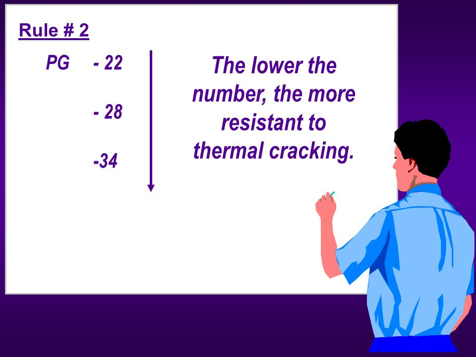 The lower the number, the more resistant to thermal cracking. PG- 22 - 28 -34 Rule # 2