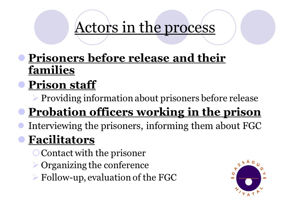 Actors in the process Prisoners before release and their families Prison staff Providing information about prisoners before release Probation officers working in the prison Interviewing the prisoners, informing them about FGC Facilitators Contact with the prisoner Organizing the conference Follow-up, evaluation of the FGC