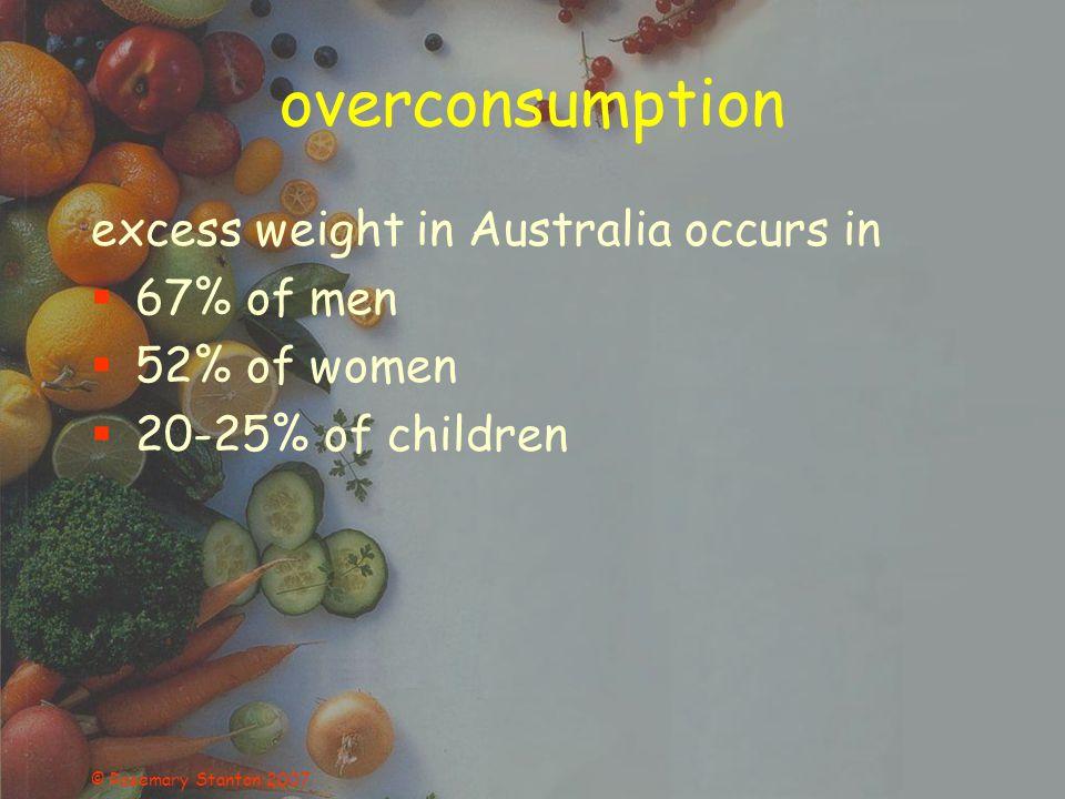 © Rosemary Stanton 2007 overconsumption excess weight in Australia occurs in 67% of men 52% of women 20-25% of children