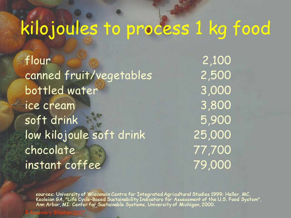© Rosemary Stanton 2007 kilojoules to process 1 kg food flour2,100 canned fruit/vegetables2,500 bottled water3,000 ice cream3,800 soft drink5,900 low kilojoule soft drink25,000 chocolate77,700 instant coffee79,000 sources: University of Wisconsin Centre for Integrated Agricultural Studies 1999; Heller, MC, Keoleian GA, Life Cycle-Based Sustainability Indicators for Assessment of the U.S.