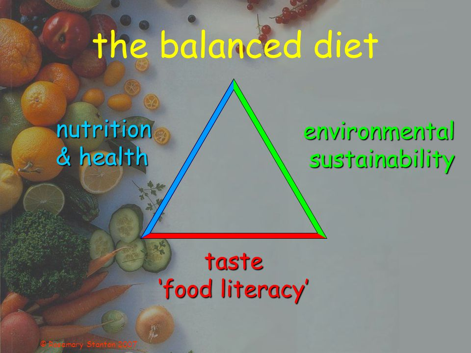 © Rosemary Stanton 2007 the balanced diet nutrition & health environmental sustainability taste food literacy