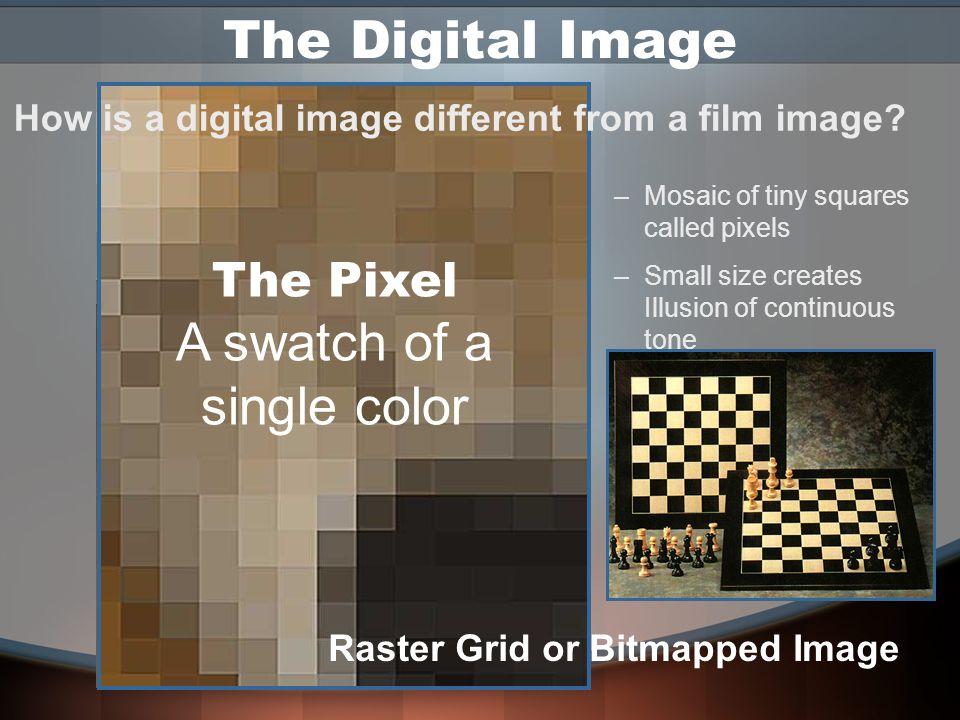 Image Essentials