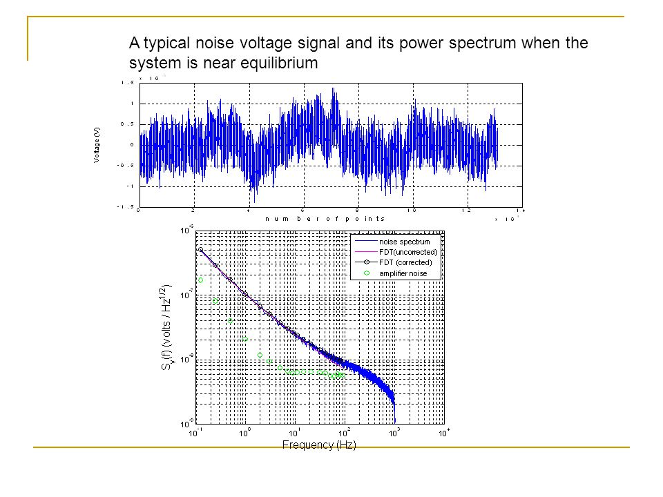 A typical noise voltage signal and its power spectrum when the system is near equilibrium