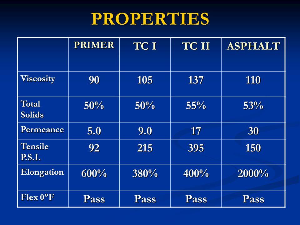 PROPERTIESPRIMER TC I TC II ASPHALT Viscosity90105137110 Total Solids 50%50%55%53% Permeance5.09.01730 Tensile P.S.I.