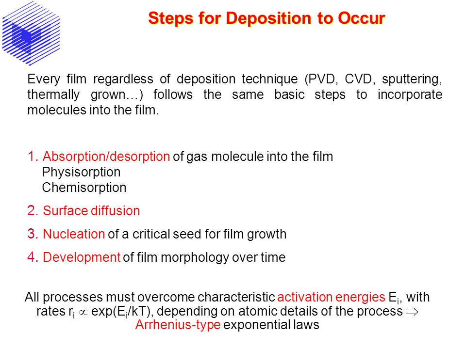 Steps for Deposition to Occur Every film regardless of deposition technique (PVD, CVD, sputtering, thermally grown…) follows the same basic steps to i
