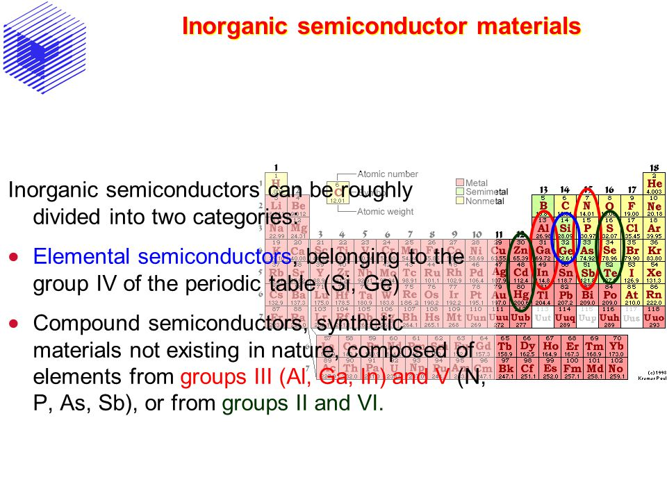 Inorganic semiconductor materials Inorganic semiconductors can be roughly divided into two categories: Elemental semiconductors, belonging to the grou