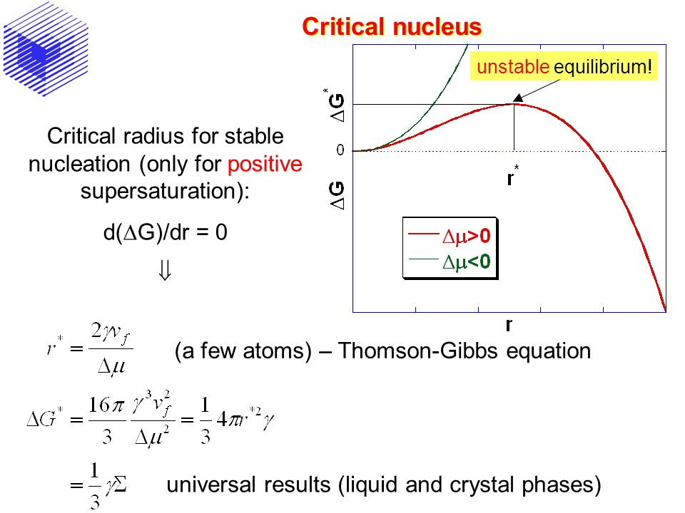 Critical nucleus Critical radius for stable nucleation (only for positive supersaturation): d( G)/dr = 0 (a few atoms) – Thomson-Gibbs equation univer