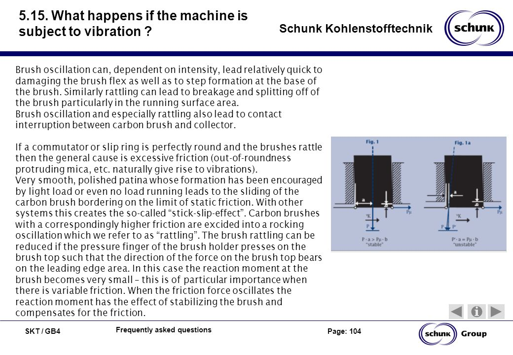 SKT / GB4 Page: 104 Schunk Kohlenstofftechnik Frequently asked questions 5.15. What happens if the machine is subject to vibration ? Brush oscillation