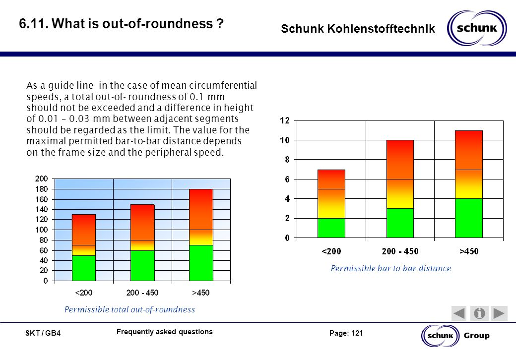 SKT / GB4 Page: 121 Schunk Kohlenstofftechnik Frequently asked questions 6.11. What is out-of-roundness ? As a guide line in the case of mean circumfe