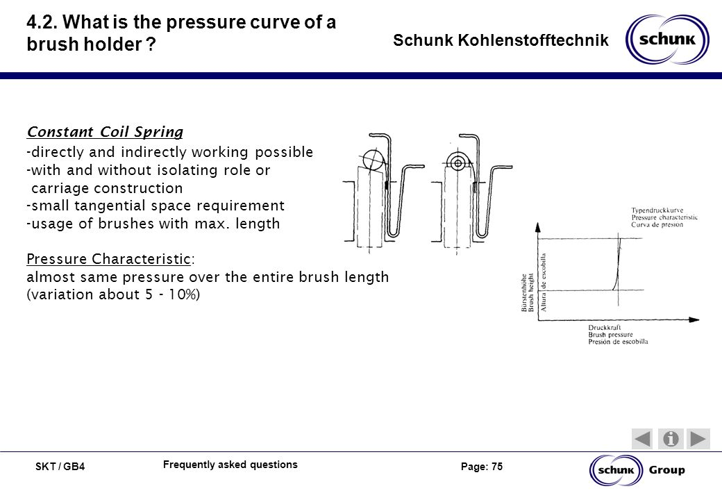 SKT / GB4 Page: 75 Schunk Kohlenstofftechnik Frequently asked questions 4.2. What is the pressure curve of a brush holder ? Constant Coil Spring -dire