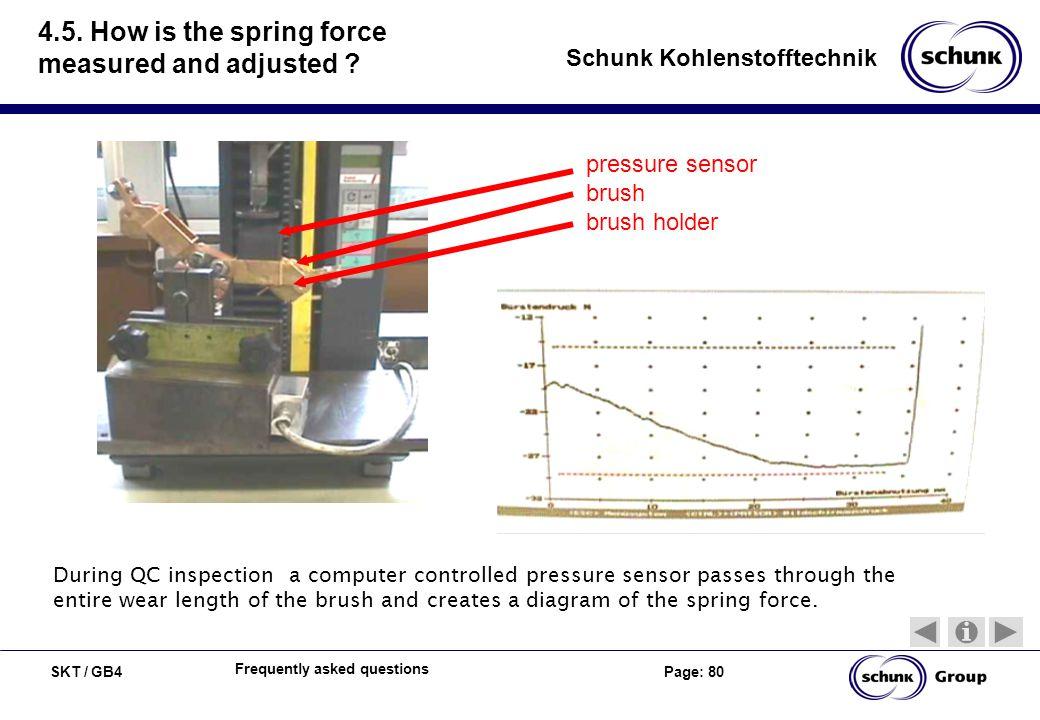 SKT / GB4 Page: 80 Schunk Kohlenstofftechnik Frequently asked questions 4.5. How is the spring force measured and adjusted ? pressure sensor brush bru
