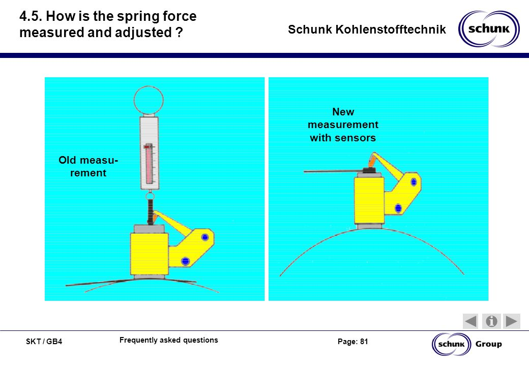 SKT / GB4 Page: 81 Schunk Kohlenstofftechnik Frequently asked questions 4.5. How is the spring force measured and adjusted ? Old measu- rement New mea