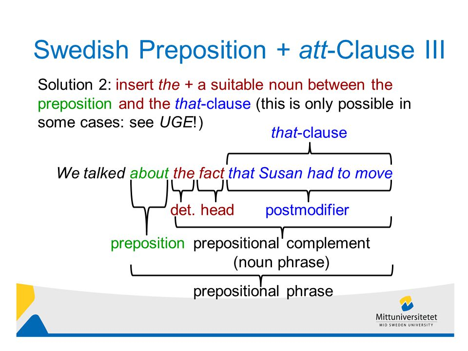 Swedish Preposition + att-Clause III 13 Solution 2: insert the + a suitable noun between the preposition and the that-clause (this is only possible in some cases: see UGE!) We talked about the fact that Susan had to move that-clause postmodifierheaddet.