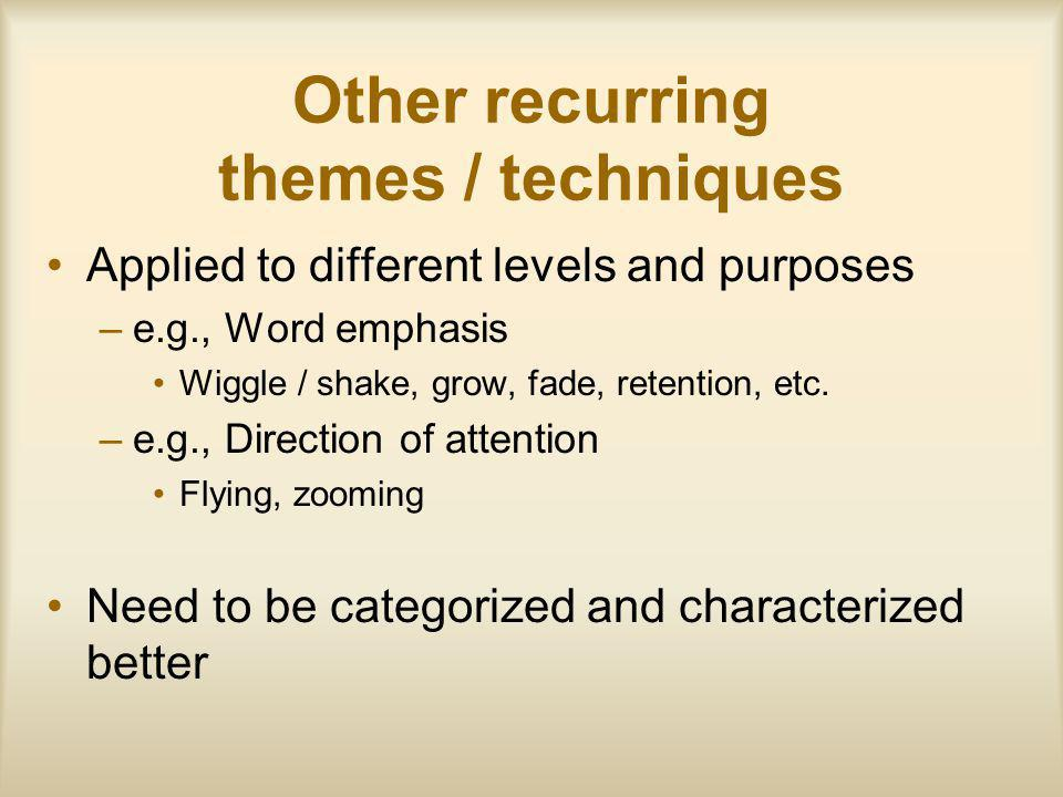 Other recurring themes / techniques Applied to different levels and purposes –e.g., Word emphasis Wiggle / shake, grow, fade, retention, etc.