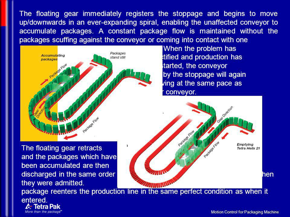 Motion Control for Packaging Machine The floating gear immediately registers the stoppage and begins to move up/downwards in an ever-expanding spiral,