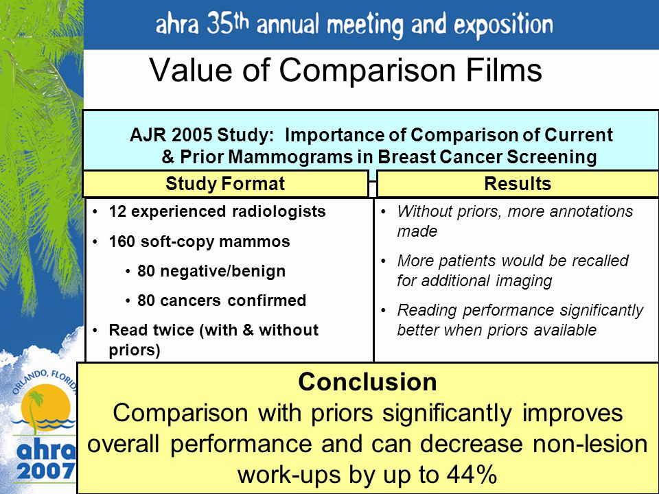Value of Comparison Films AJR 2005 Study: Importance of Comparison of Current & Prior Mammograms in Breast Cancer Screening Without priors, more annot