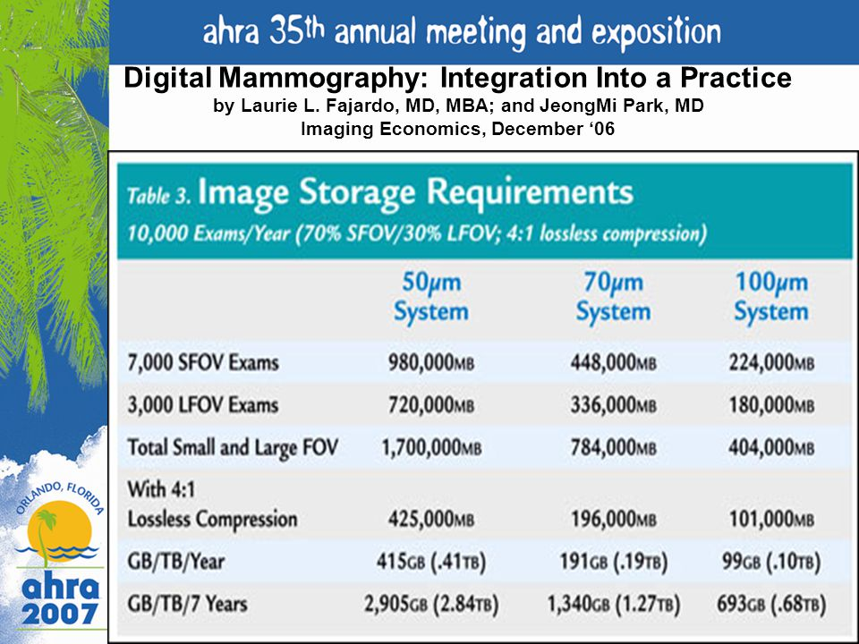 Digital Mammography: Integration Into a Practice by Laurie L. Fajardo, MD, MBA; and JeongMi Park, MD Imaging Economics, December 06