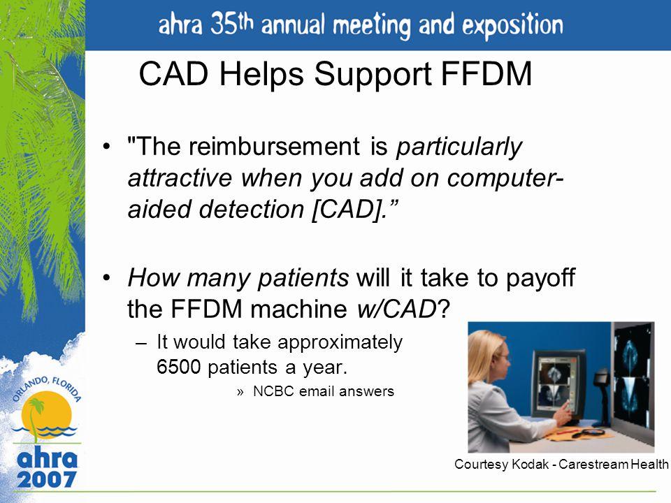 CAD Helps Support FFDM