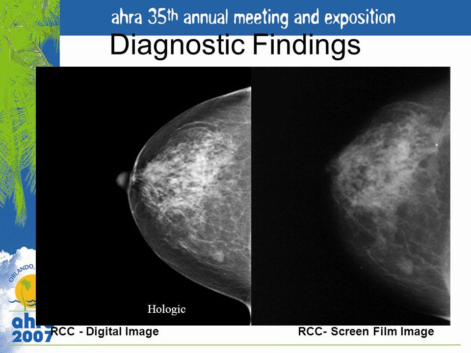 Diagnostic Findings RCC - Digital Image RCC- Screen Film Image Hologic
