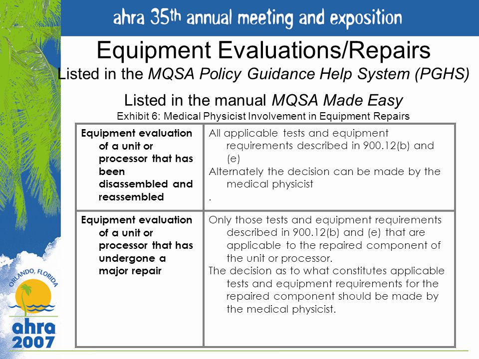 Equipment Evaluations/Repairs Listed in the MQSA Policy Guidance Help System (PGHS) Listed in the manual MQSA Made Easy Exhibit 6: Medical Physicist I